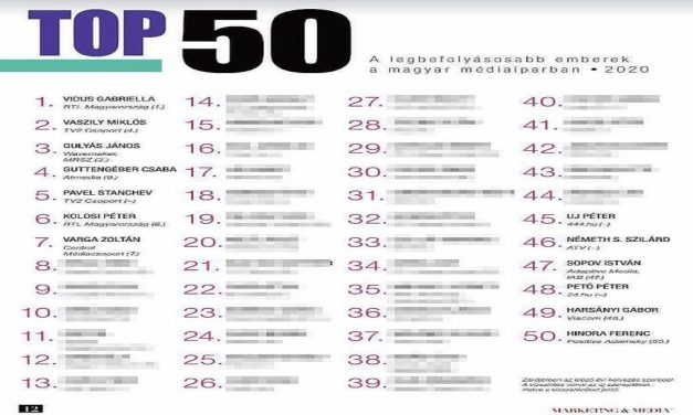 This year a new 24.hu participant enjoyed the TOP50 ranking of the Média